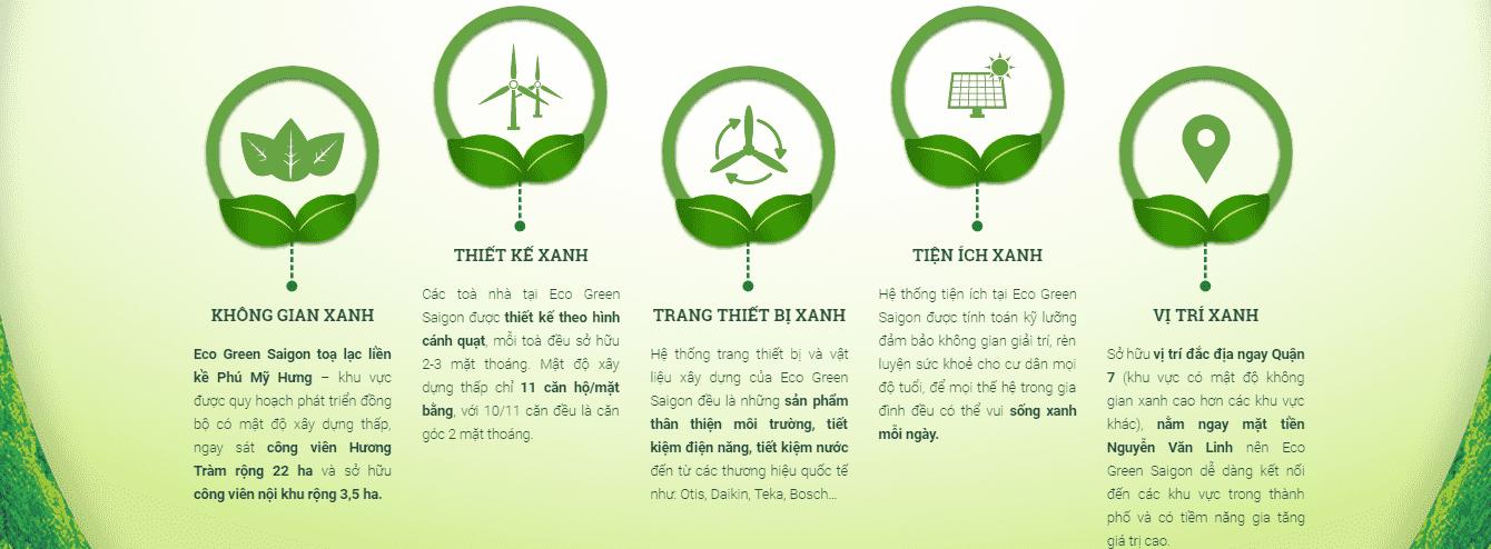 can-ho-eco-green-sai-gon-quan-7