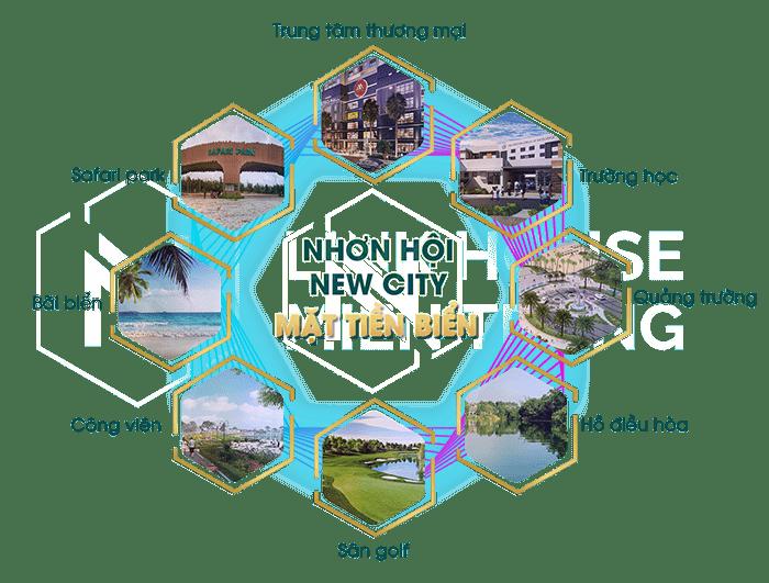du-an-nhon-hoi-new-city-binh-dinh