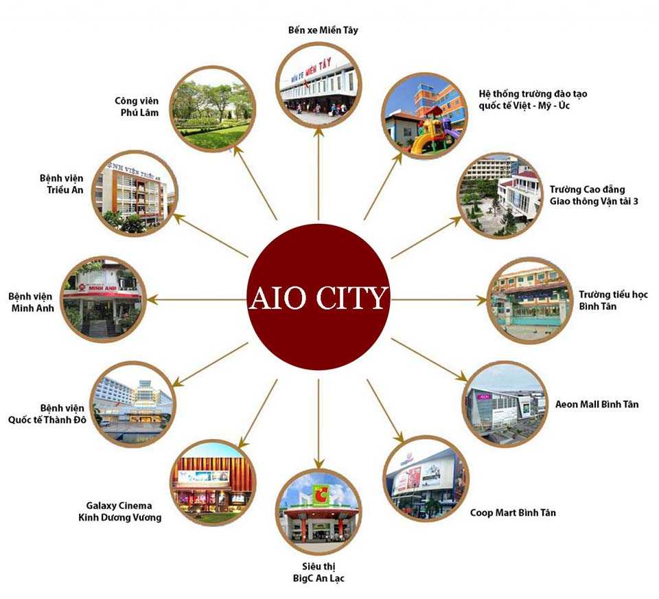 tien-ich-noi-khu-vuc-du-an-can-ho-aio-city-binh-tan